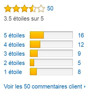 pro_breeze_mini_deshumidificateur_avis_clients_amazon